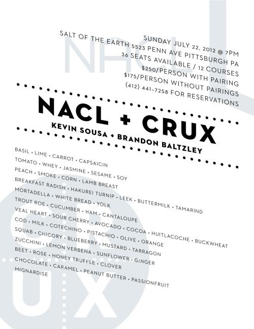 NACL-CRUX